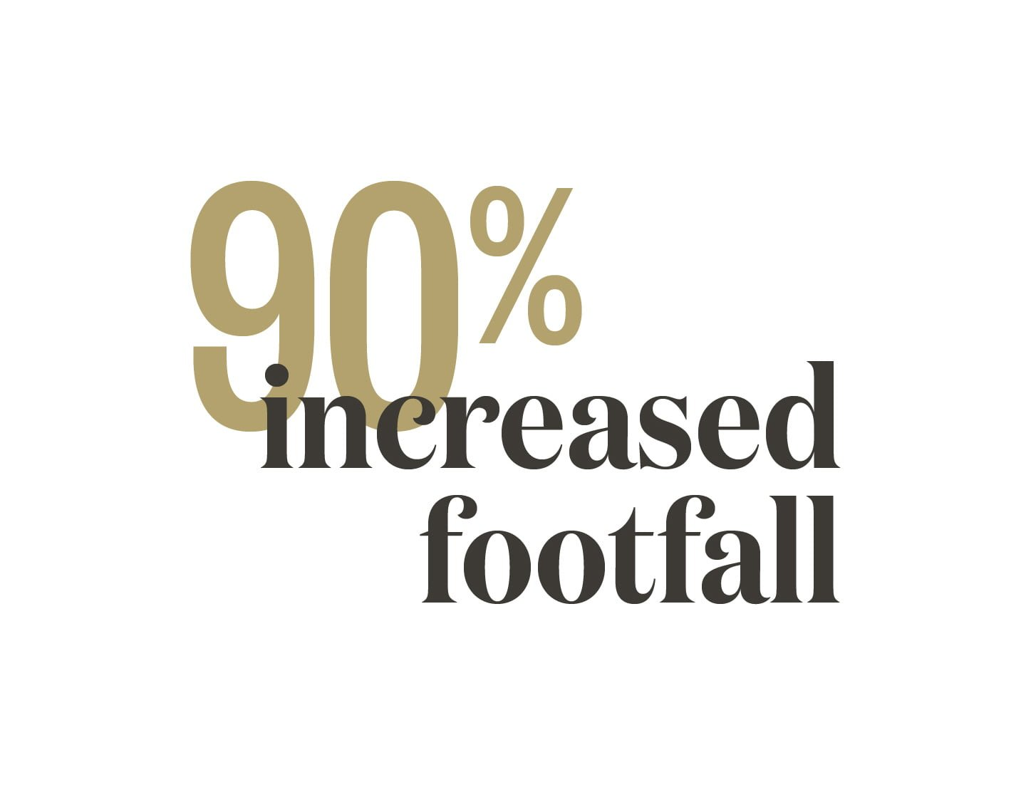 90 percent increased footfall